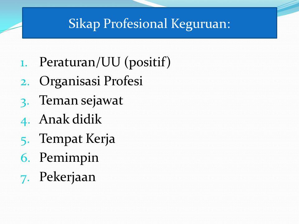 Sikap Profesional Keguruan: 1. Peraturan/UU (positif) 2. Organisasi Profesi 3. Teman sejawat 4. Anak didik 5. Tempat Kerja 6. Pemimpin 7. Pekerjaan