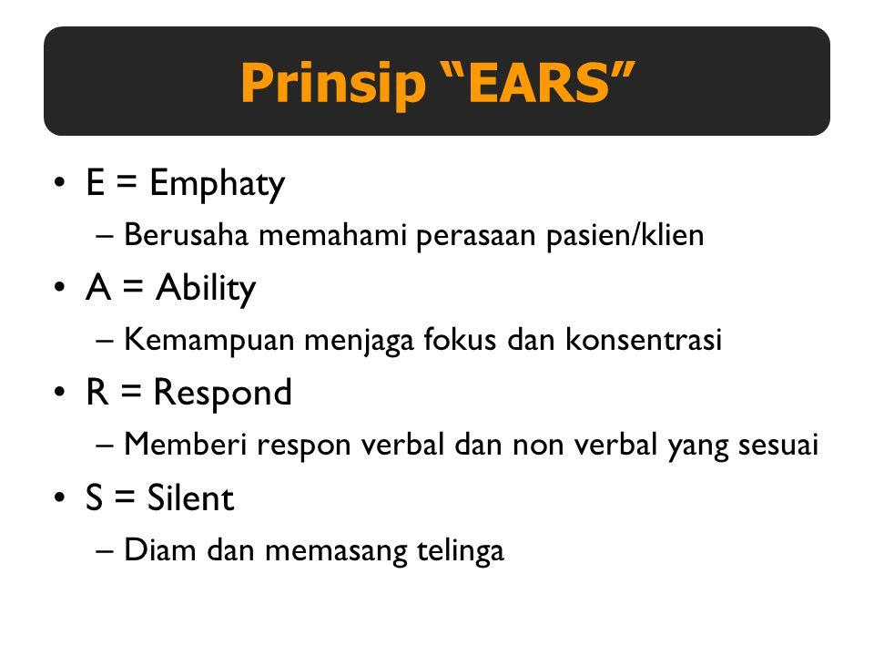 Mendengarkan Inti komunikasi Sulit karena secara bersamaan dokter harus : –Berpikir –Menyusun pertanyaan sistematis –Mendengar dan –Mencatat rekam medik Mendengarkan adalah kerja keras dan membutuhkan energi yang besar.