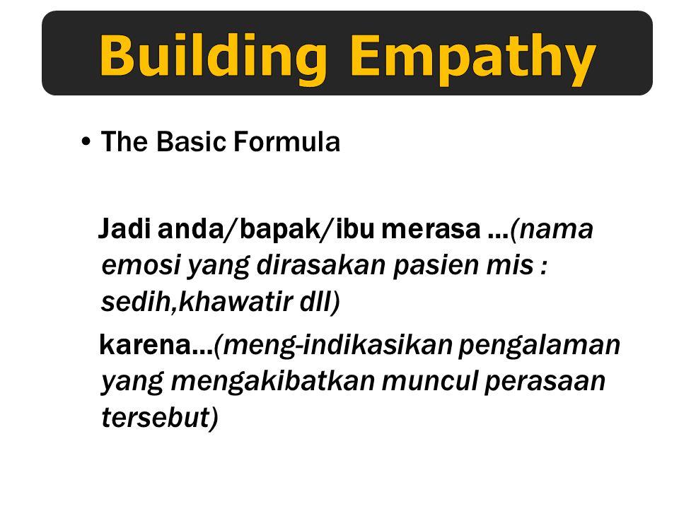 Prinsip EARS E = Emphaty –Berusaha memahami perasaan pasien/klien A = Ability –Kemampuan menjaga fokus dan konsentrasi R = Respond –Memberi respon verbal dan non verbal yang sesuai S = Silent –Diam dan memasang telinga
