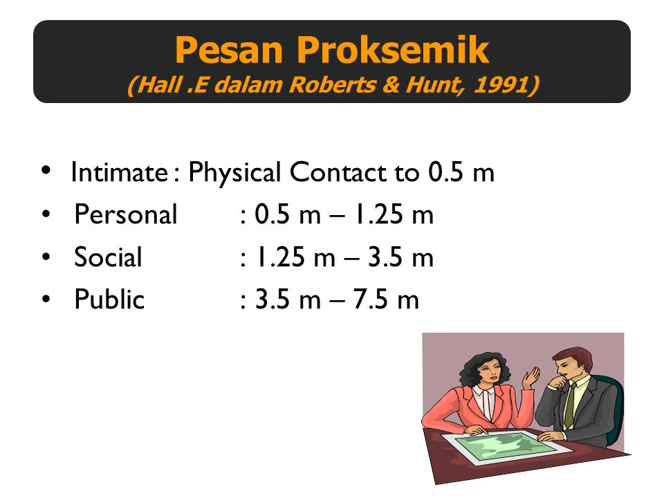 Fungsi Pesan Nonverbal (Knapp.L.