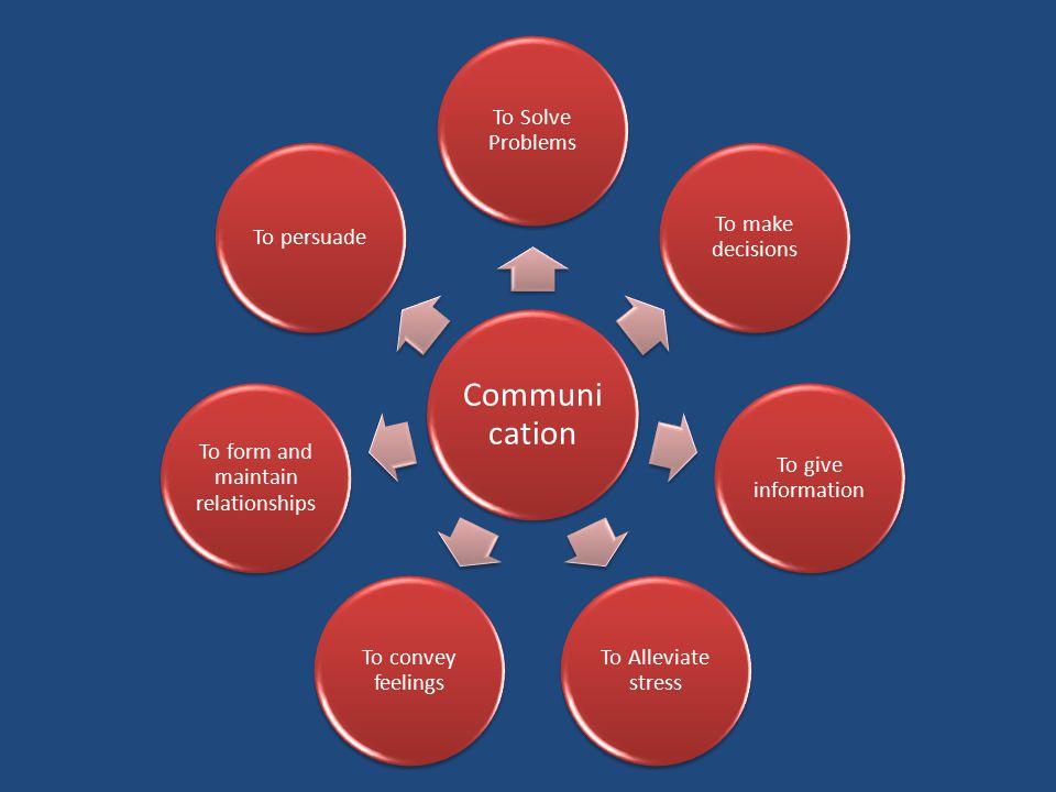 Communication & Diagnosis