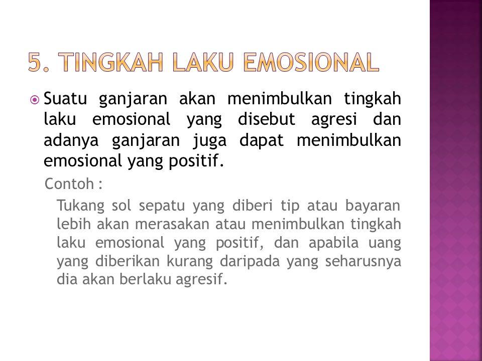  Suatu ganjaran akan menimbulkan tingkah laku emosional yang disebut agresi dan adanya ganjaran juga dapat menimbulkan emosional yang positif. Contoh