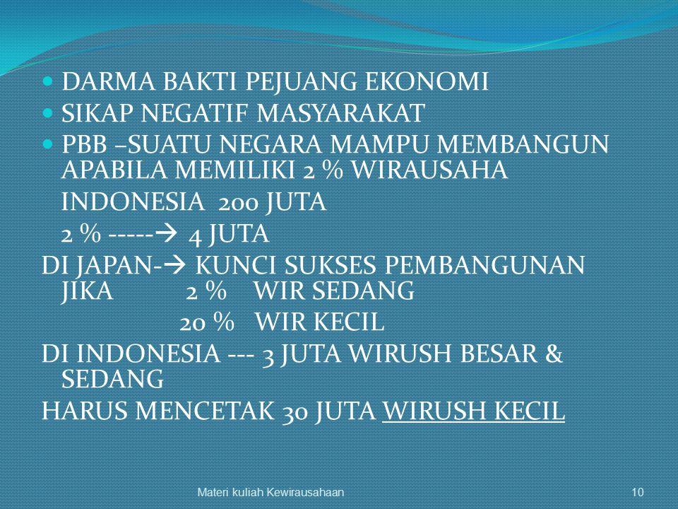 DARMA BAKTI PEJUANG EKONOMI SIKAP NEGATIF MASYARAKAT PBB –SUATU NEGARA MAMPU MEMBANGUN APABILA MEMILIKI 2 % WIRAUSAHA INDONESIA 200 JUTA 2 % -----  4