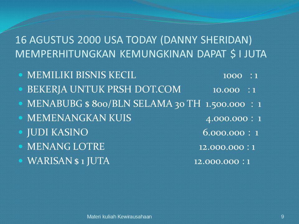 16 AGUSTUS 2000 USA TODAY (DANNY SHERIDAN) MEMPERHITUNGKAN KEMUNGKINAN DAPAT $ I JUTA MEMILIKI BISNIS KECIL 1000 : 1 BEKERJA UNTUK PRSH DOT.COM 10.000