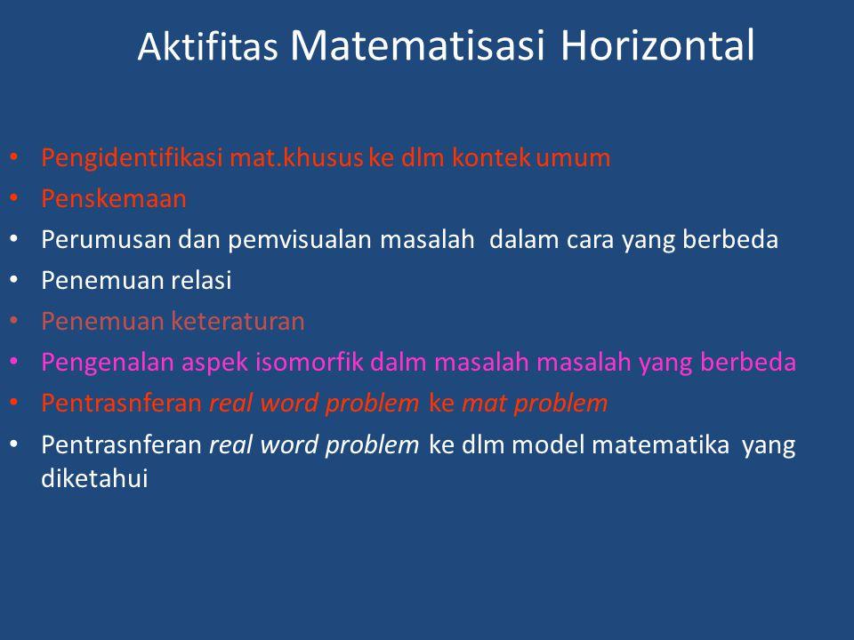 Aktifitas Matematisasi Horizontal Pengidentifikasi mat.khusus ke dlm kontek umum Penskemaan Perumusan dan pemvisualan masalah dalam cara yang berbeda