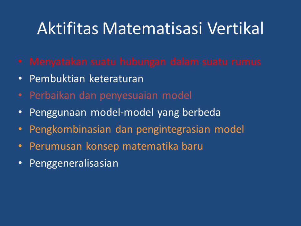 Aktifitas Matematisasi Vertikal Menyatakan suatu hubungan dalam suatu rumus Pembuktian keteraturan Perbaikan dan penyesuaian model Penggunaan model-mo