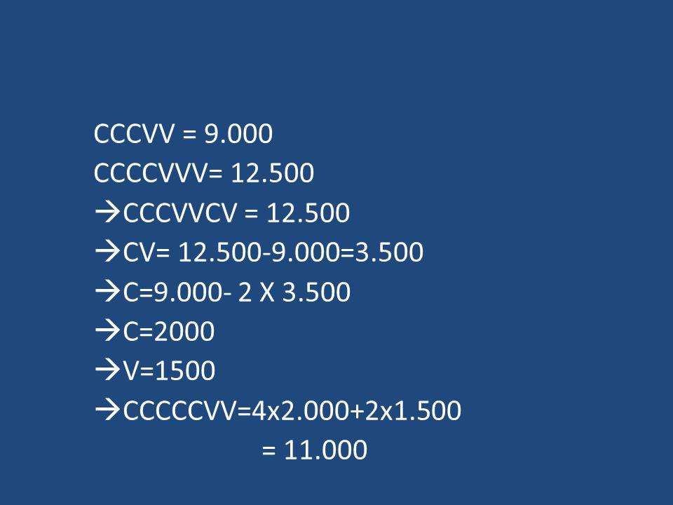 CCCVV = 9.000 CCCCVVV= 12.500  CCCVVCV = 12.500  CV= 12.500-9.000=3.500  C=9.000- 2 X 3.500  C=2000  V=1500  CCCCCVV=4x2.000+2x1.500 = 11.000
