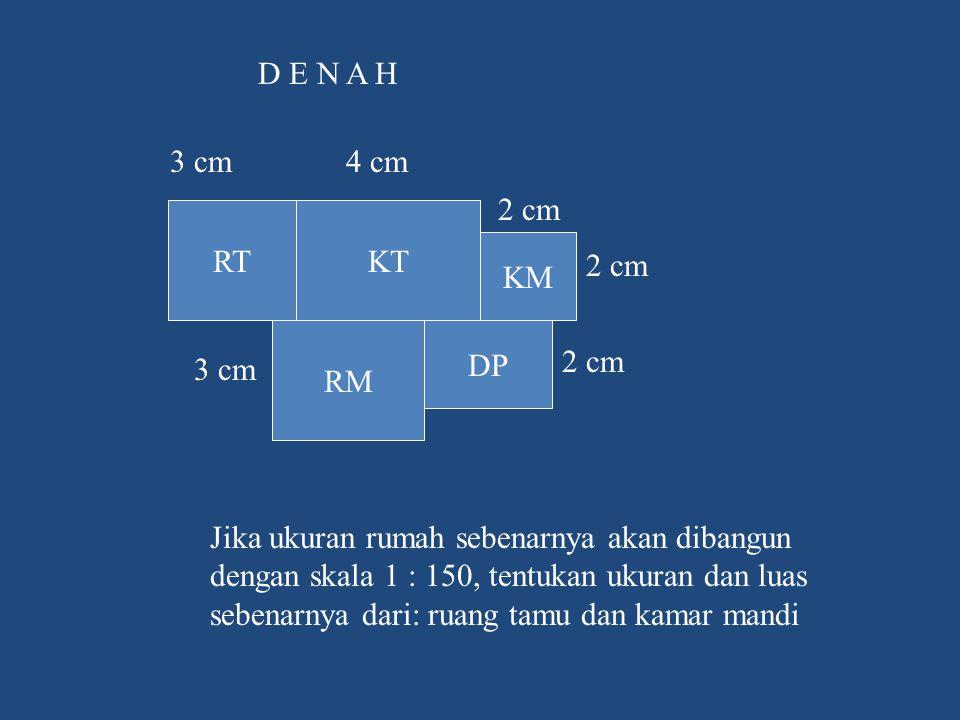 2 cm RTKT RM KM DP 3 cm4 cm 2 cm 3 cm D E N A H Jika ukuran rumah sebenarnya akan dibangun dengan skala 1 : 150, tentukan ukuran dan luas sebenarnya d