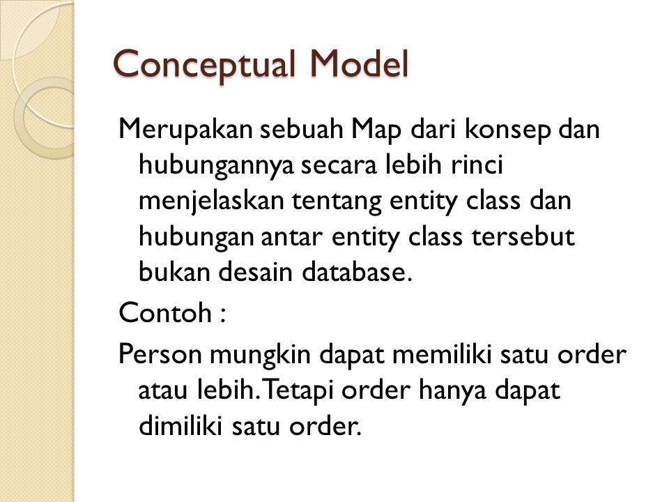 Conceptual Model Merupakan sebuah Map dari konsep dan hubungannya secara lebih rinci menjelaskan tentang entity class dan hubungan antar entity class