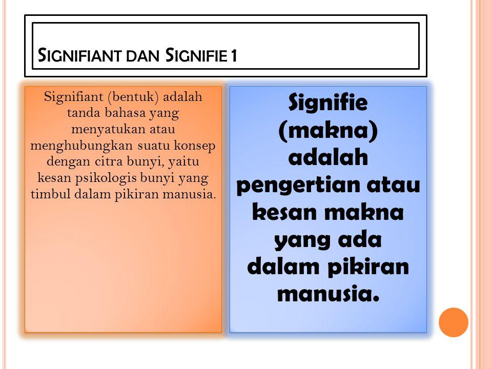 S IGNIFIANT DAN S IGNIFIE 1 Signifiant (bentuk) adalah tanda bahasa yang menyatukan atau menghubungkan suatu konsep dengan citra bunyi, yaitu kesan ps