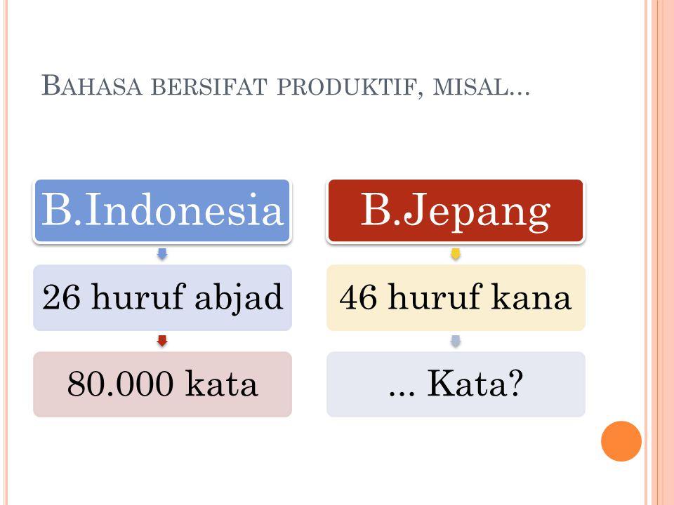 B AHASA BERSIFAT PRODUKTIF, MISAL... B.Indonesia 26 huruf abjad80.000 kata B.Jepang 46 huruf kana... Kata?