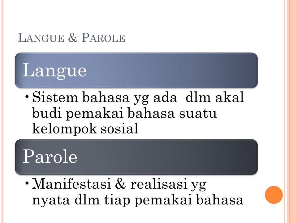 L ANGUE & P AROLE Langue Sistem bahasa yg ada dlm akal budi pemakai bahasa suatu kelompok sosial Parole Manifestasi & realisasi yg nyata dlm tiap pemakai bahasa