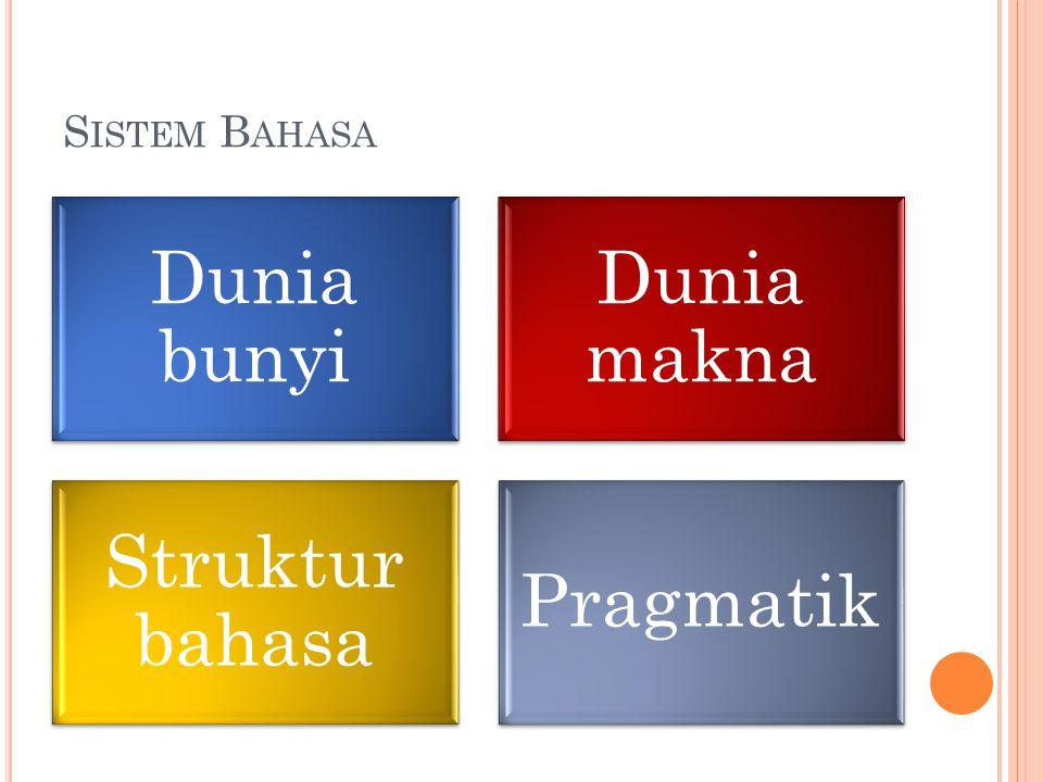 S ISTEM B AHASA Dunia bunyi Dunia makna Struktur bahasa Pragmatik