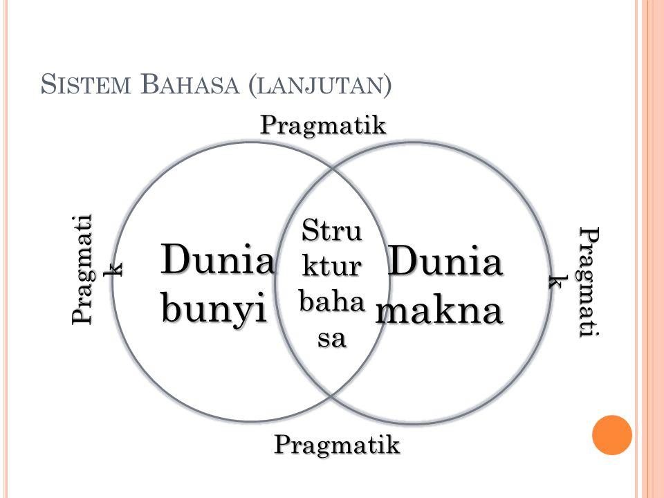 S ISTEM B AHASA ( LANJUTAN ) Duniabunyi Stru ktur baha sa Duniamakna Pragmatik Pragmatik Pragmati k