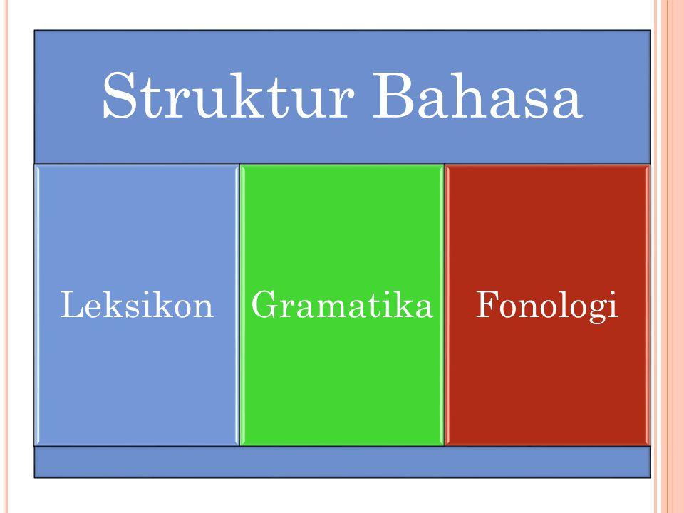 Struktur Bahasa LeksikonGramatikaFonologi