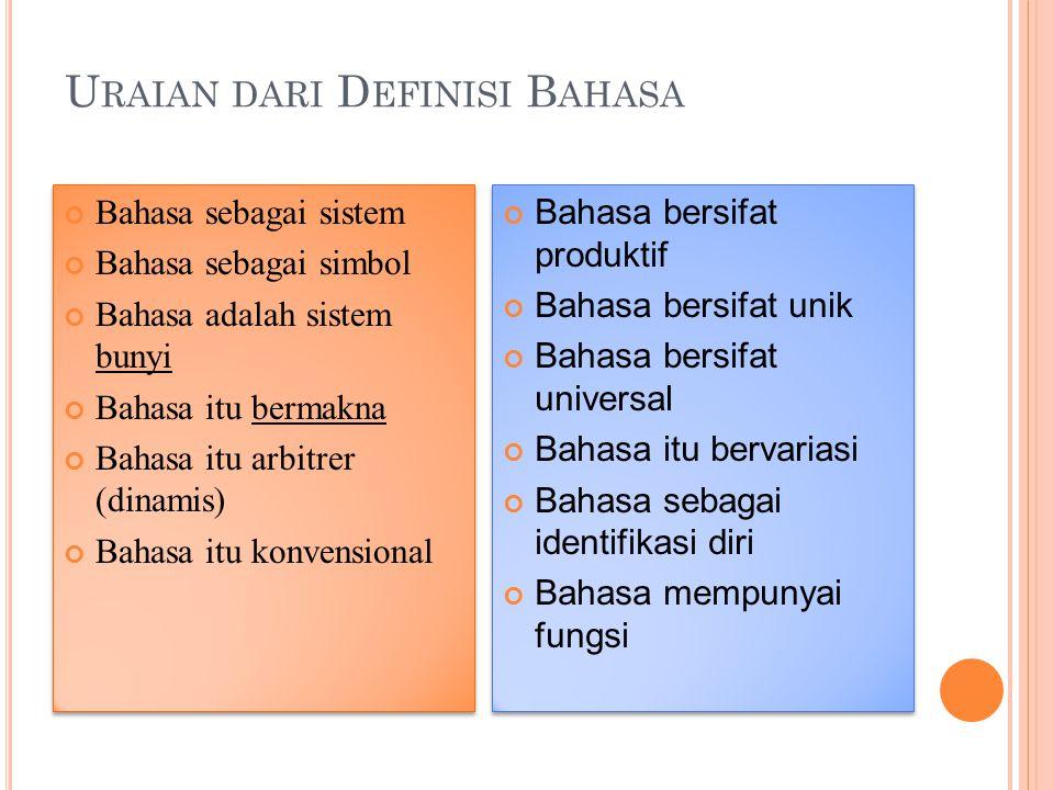 U RAIAN DARI D EFINISI B AHASA Bahasa sebagai sistem Bahasa sebagai simbol Bahasa adalah sistem bunyi Bahasa itu bermakna Bahasa itu arbitrer (dinamis) Bahasa itu konvensional Bahasa sebagai sistem Bahasa sebagai simbol Bahasa adalah sistem bunyi Bahasa itu bermakna Bahasa itu arbitrer (dinamis) Bahasa itu konvensional Bahasa bersifat produktif Bahasa bersifat unik Bahasa bersifat universal Bahasa itu bervariasi Bahasa sebagai identifikasi diri Bahasa mempunyai fungsi Bahasa bersifat produktif Bahasa bersifat unik Bahasa bersifat universal Bahasa itu bervariasi Bahasa sebagai identifikasi diri Bahasa mempunyai fungsi