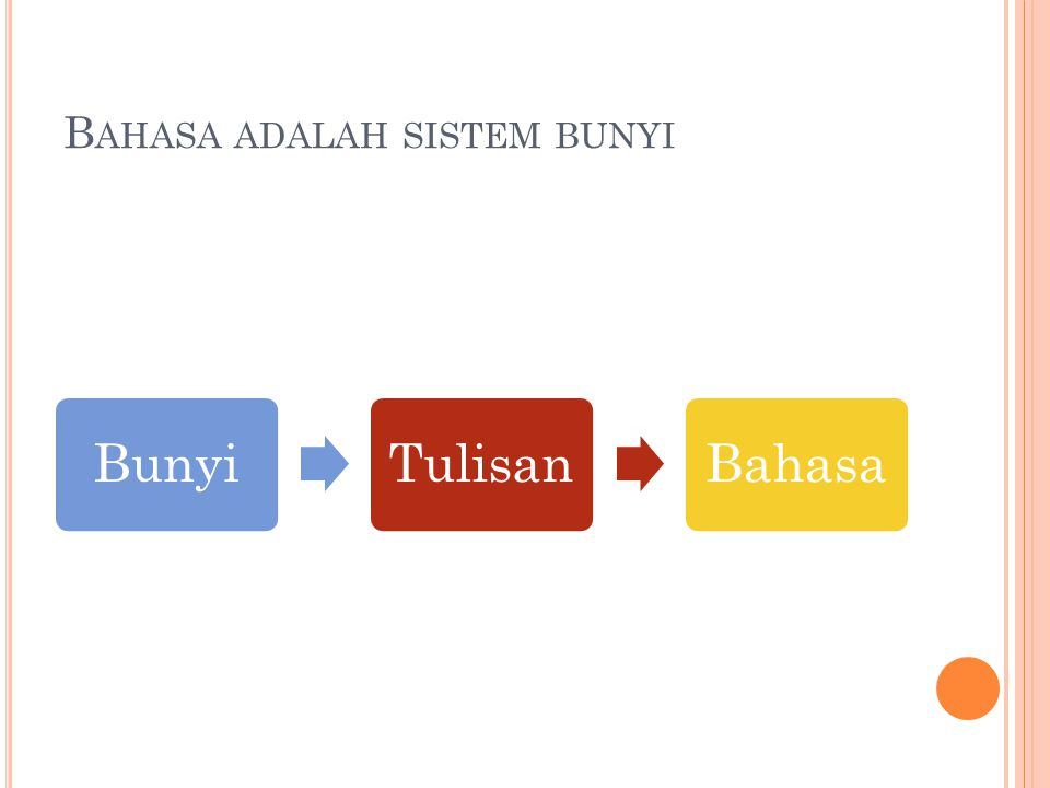 B AHASA ITU BERMAKNA Bahasa itu sistem lambang yang berwujud bunyi.