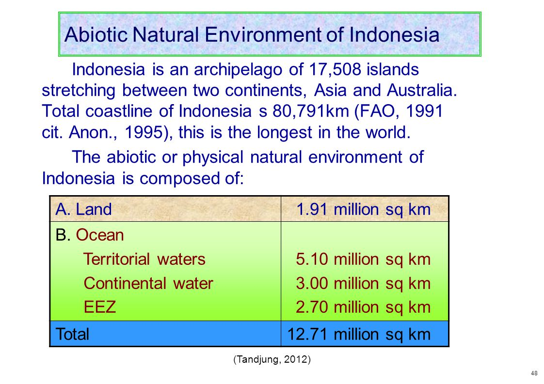 Abiotic Natural Environment of Indonesia Indonesia is an archipelago of 17,508 islands stretching between two continents, Asia and Australia. Total co