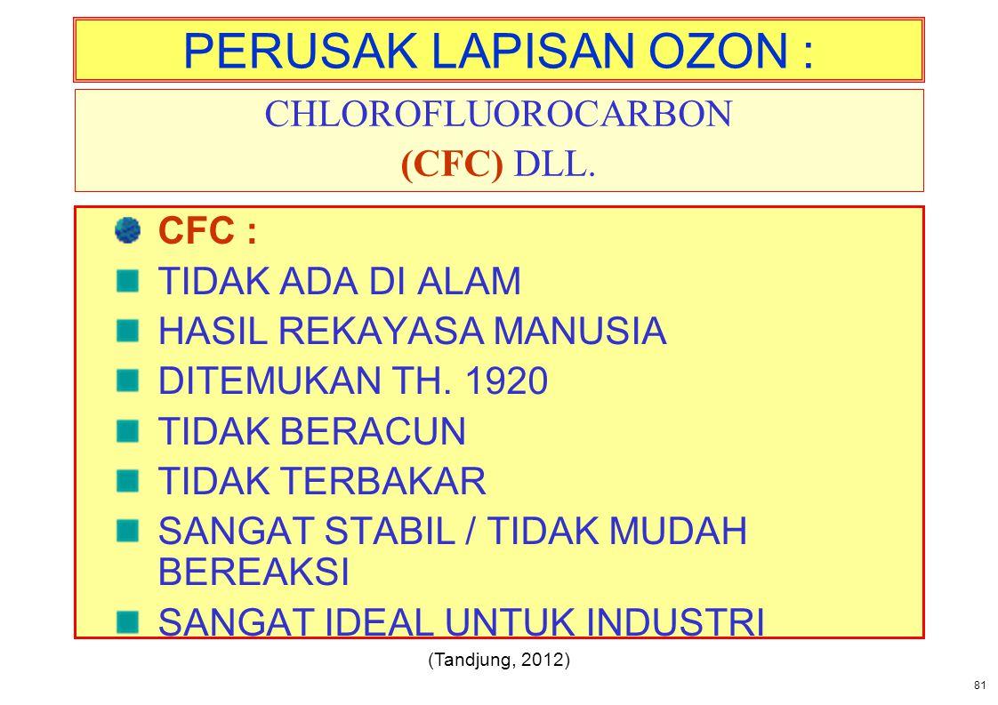 PERUSAK LAPISAN OZON : CFC : TIDAK ADA DI ALAM HASIL REKAYASA MANUSIA DITEMUKAN TH. 1920 TIDAK BERACUN TIDAK TERBAKAR SANGAT STABIL / TIDAK MUDAH BERE