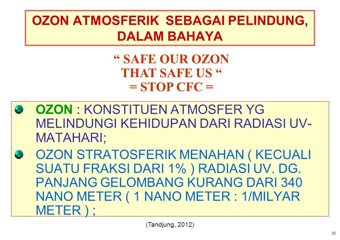 OZON ATMOSFERIK SEBAGAI PELINDUNG, DALAM BAHAYA OZON : KONSTITUEN ATMOSFER YG MELINDUNGI KEHIDUPAN DARI RADIASI UV- MATAHARI; OZON STRATOSFERIK MENAHA