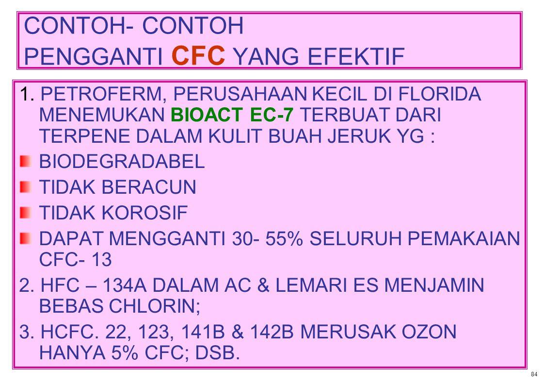 CONTOH- CONTOH PENGGANTI CFC YANG EFEKTIF 1. PETROFERM, PERUSAHAAN KECIL DI FLORIDA MENEMUKAN BIOACT EC-7 TERBUAT DARI TERPENE DALAM KULIT BUAH JERUK