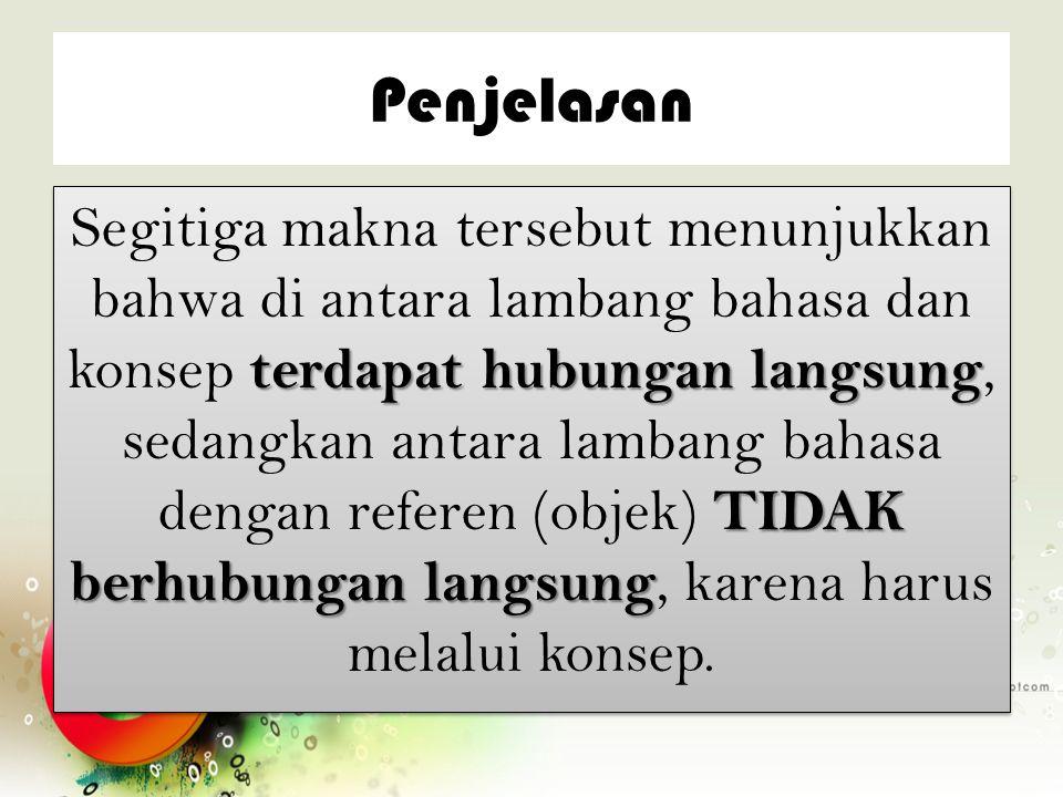 Makna Leksikal Makna leksikal adalah makna yang terdapat pada kata tersebut secara utuh, sesuai dengan bawaannya.