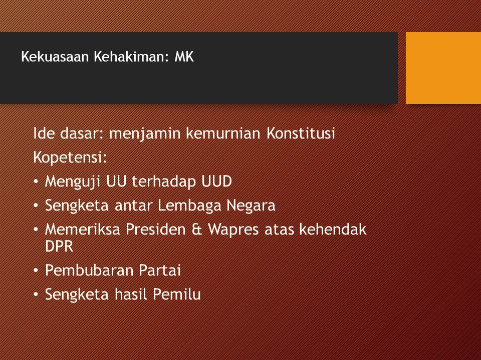Kekuasaan Kehakiman: MK Ide dasar: menjamin kemurnian Konstitusi Kopetensi: Menguji UU terhadap UUD Sengketa antar Lembaga Negara Memeriksa Presiden &