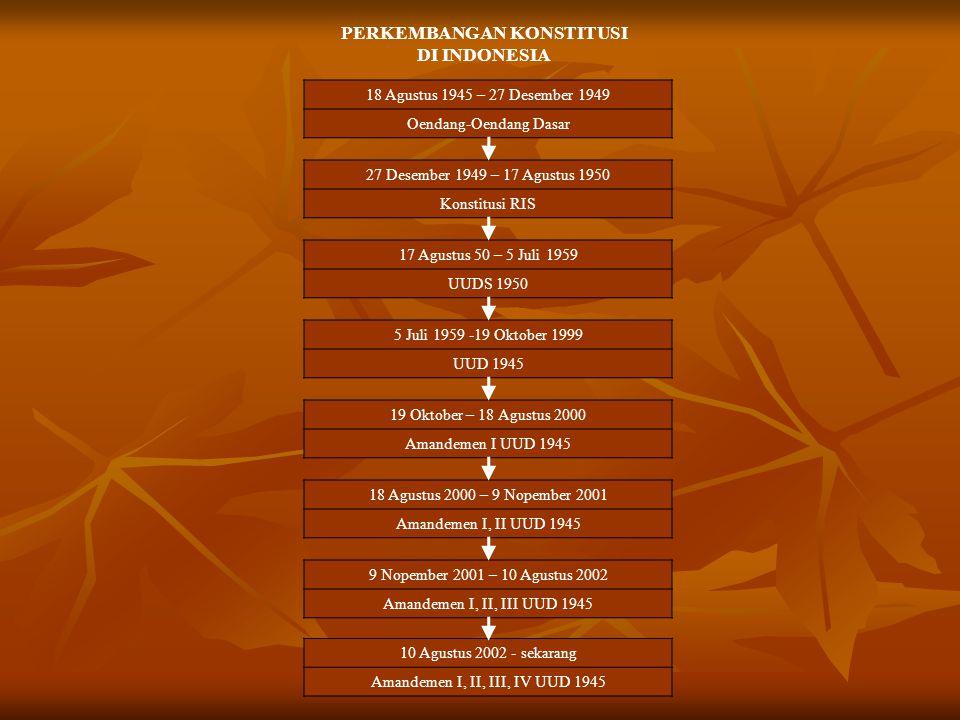 18 Agustus 1945 – 27 Desember 1949 Oendang-Oendang Dasar PERKEMBANGAN KONSTITUSI DI INDONESIA 27 Desember 1949 – 17 Agustus 1950 Konstitusi RIS 17 Agu