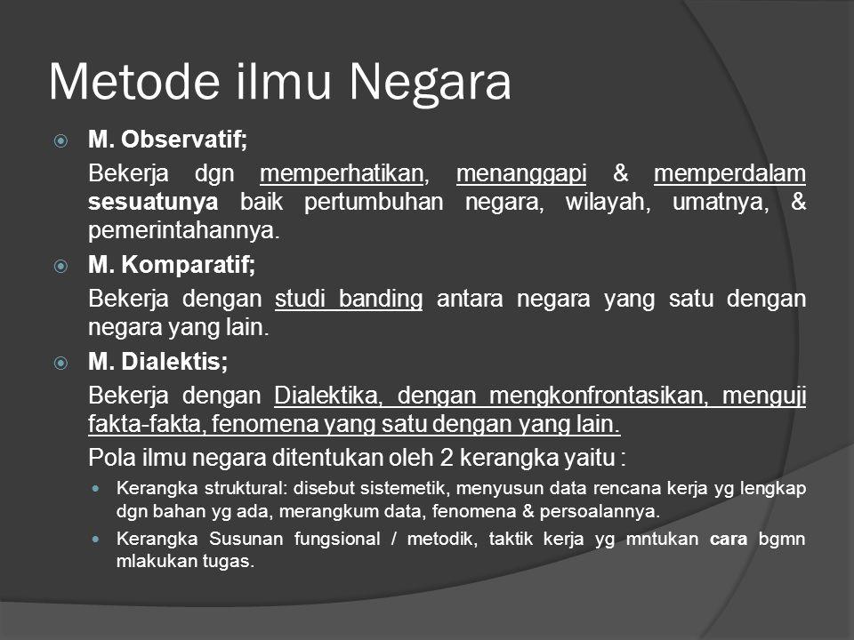 Metode ilmu Negara  M. Observatif; Bekerja dgn memperhatikan, menanggapi & memperdalam sesuatunya baik pertumbuhan negara, wilayah, umatnya, & pemeri