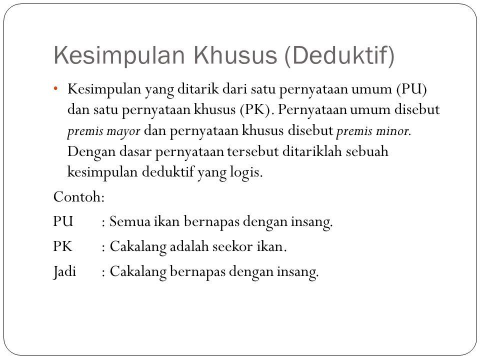 Kesimpulan Khusus (Deduktif) Kesimpulan yang ditarik dari satu pernyataan umum (PU) dan satu pernyataan khusus (PK). Pernyataan umum disebut premis ma