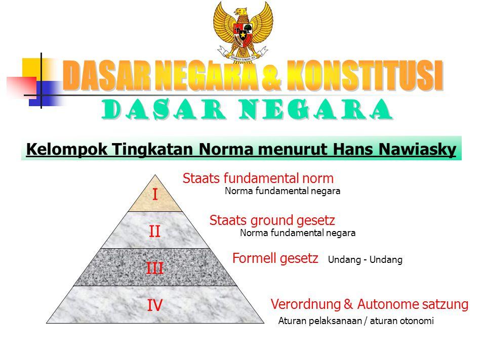 I II III IV Verordnung & Autonome satzung Aturan pelaksanaan / aturan otonomi Staats ground gesetz Norma fundamental negara Formell gesetz Undang - Un