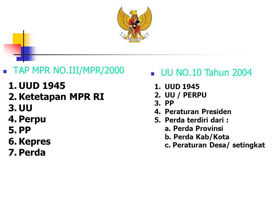 TAP MPR NO.III/MPR/2000 1.UUD 1945 2.Ketetapan MPR RI 3.UU 4.Perpu 5.PP 6.Kepres 7.Perda UU NO.10 Tahun 2004 1.UUD 1945 2.UU / PERPU 3.PP 4.Peraturan