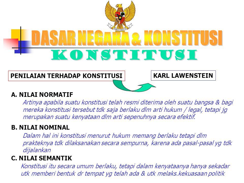 FUNGSI KOSTITUSI 1.MEMBAGI KEKUASAAN DALAM NEGARA /( TRIAS POLITICA ) 2.