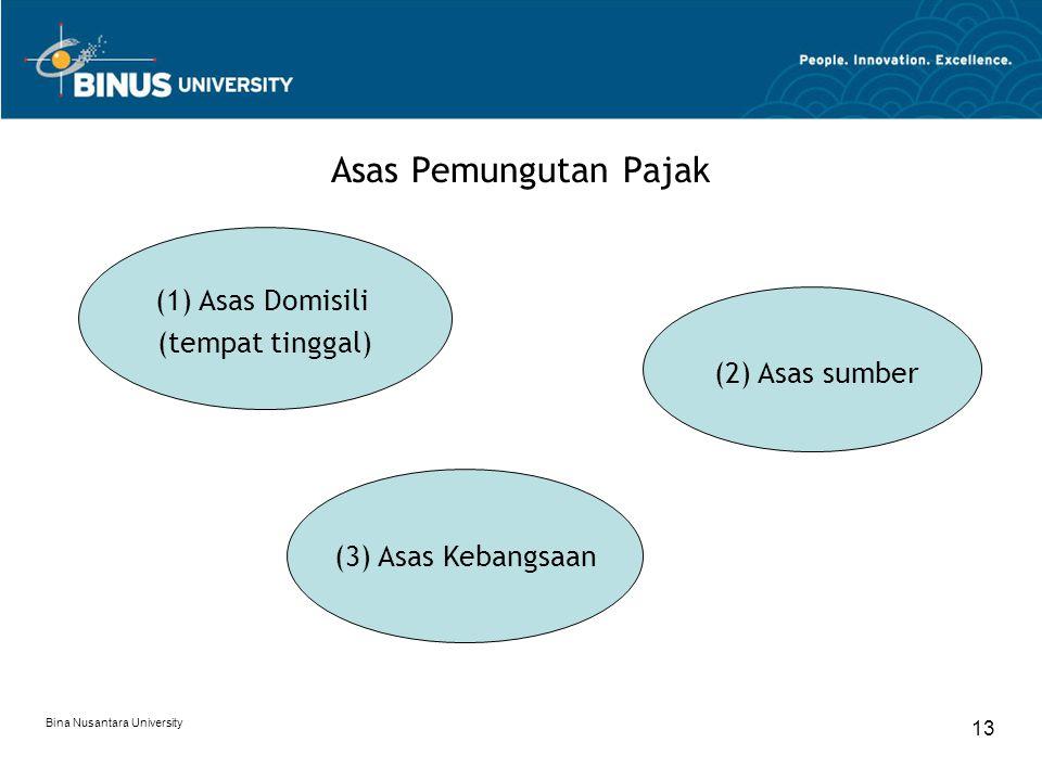 Bina Nusantara University 13 Asas Pemungutan Pajak (1) Asas Domisili (tempat tinggal) (2) Asas sumber (3) Asas Kebangsaan