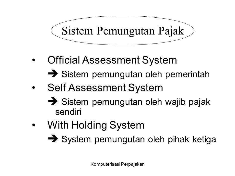 Komputerisasi Perpajakan Official Assessment System  Sistem pemungutan oleh pemerintah Self Assessment System  Sistem pemungutan oleh wajib pajak se