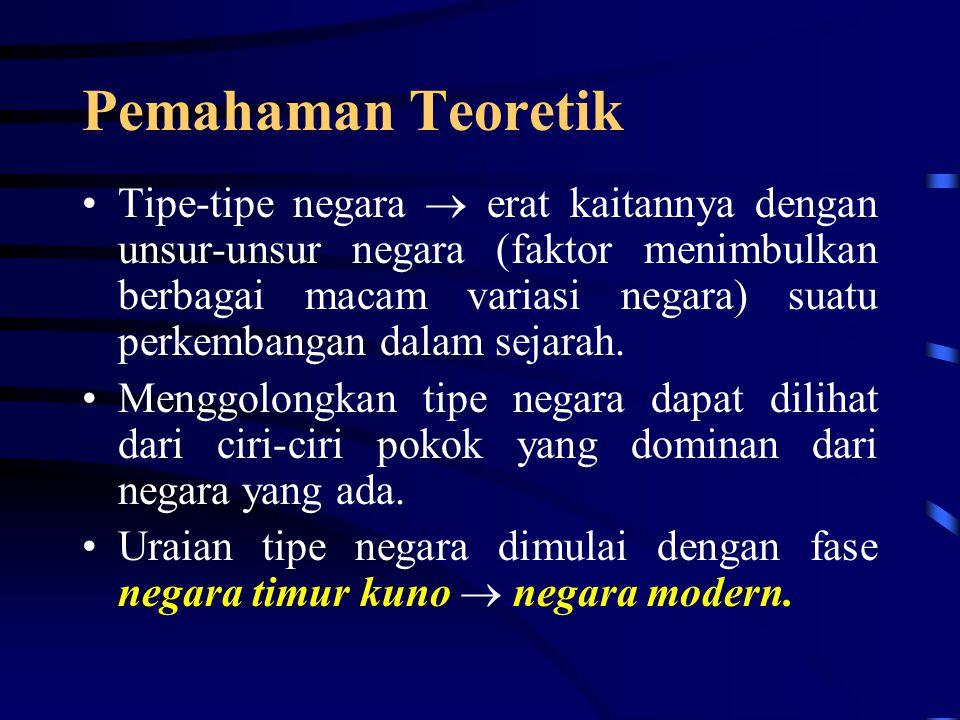 Tipe, Bentuk, Susunan Negara dan Pemerintahan By: Yana Syafrie Jurusan Ilmu Pemerintahan Kampus III UMM Jl.