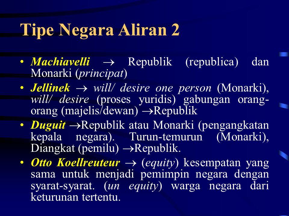 Continue… Polybius  Monarki (people trust)  Tirani (absolute)  Aristokrasi (priyayi)  Oligarki  Demokrasi (from,by,for people/ representative)  Okhlokrasi (disorder)  Monarki.