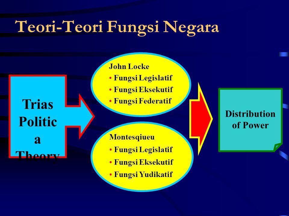 Pemisahan Kekuasaan Negara (Separation of Power) By: Yana Syafrie Jurusan Ilmu Pemerintahan UMM Jl.