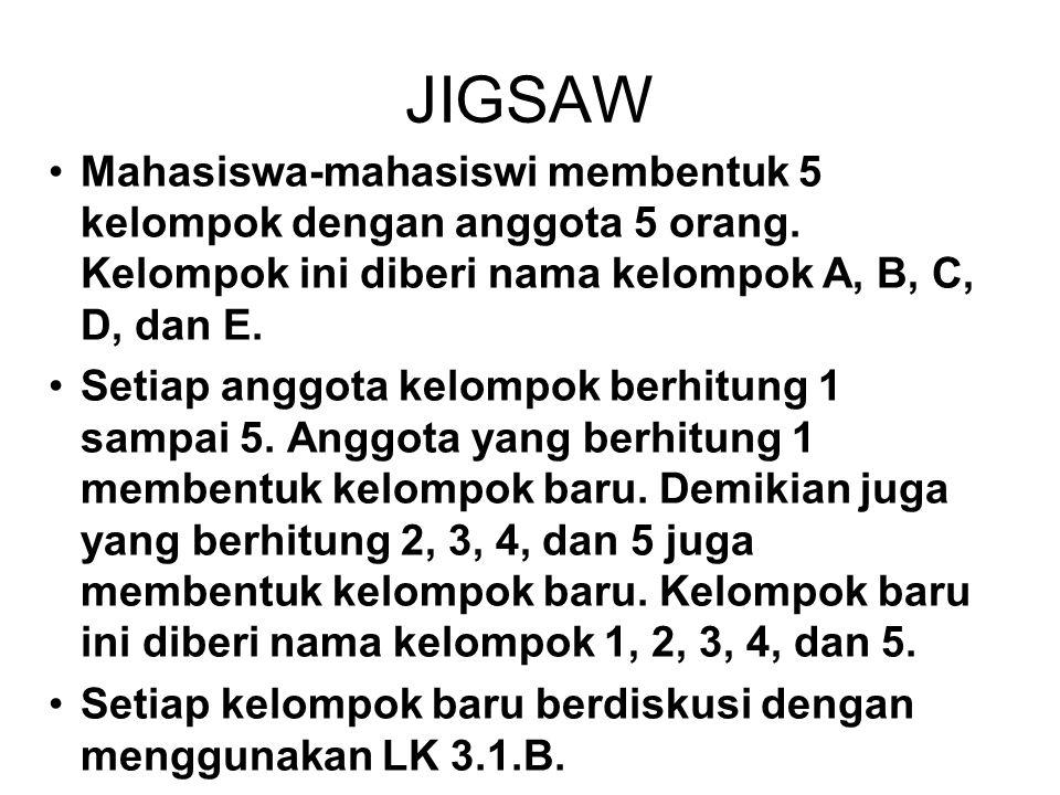 JIGSAW Mahasiswa-mahasiswi membentuk 5 kelompok dengan anggota 5 orang. Kelompok ini diberi nama kelompok A, B, C, D, dan E. Setiap anggota kelompok b