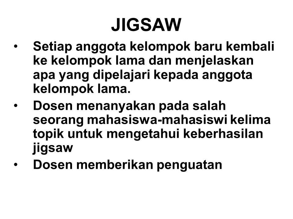 JIGSAW Setiap anggota kelompok baru kembali ke kelompok lama dan menjelaskan apa yang dipelajari kepada anggota kelompok lama. Dosen menanyakan pada s