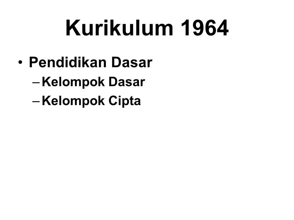 Kurikulum 1964 Pendidikan Dasar –Kelompok Dasar –Kelompok Cipta