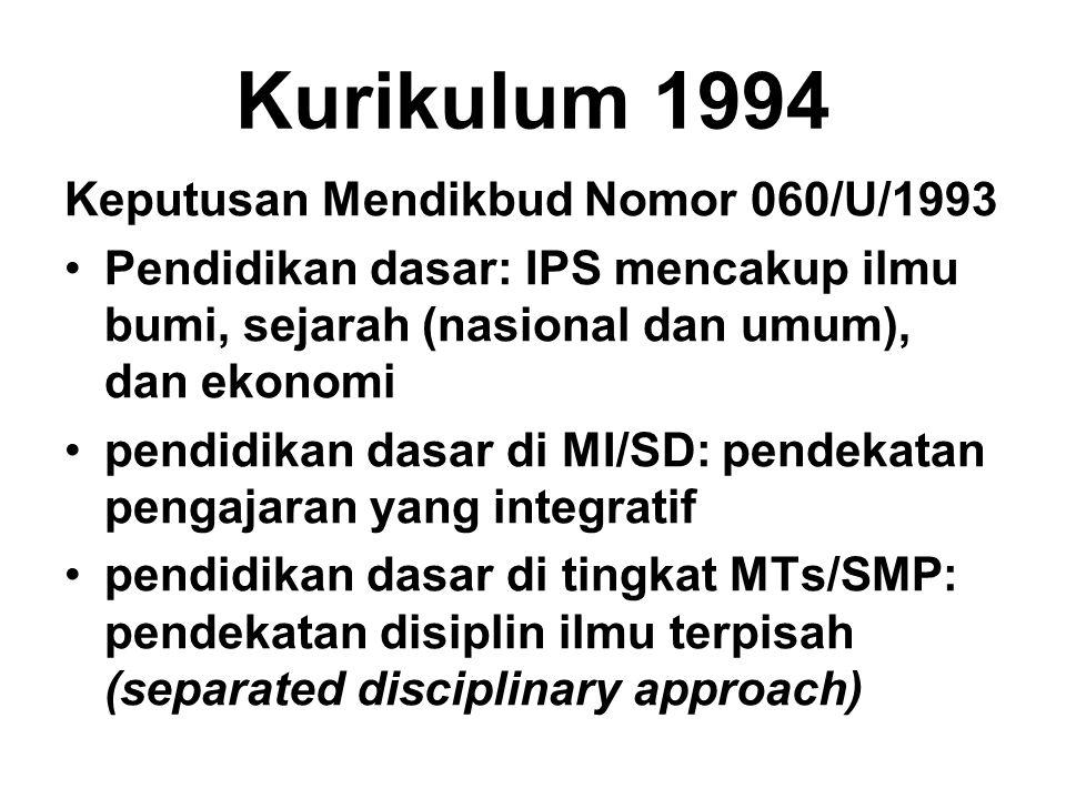 Kurikulum 1994 Keputusan Mendikbud Nomor 060/U/1993 Pendidikan dasar: IPS mencakup ilmu bumi, sejarah (nasional dan umum), dan ekonomi pendidikan dasa