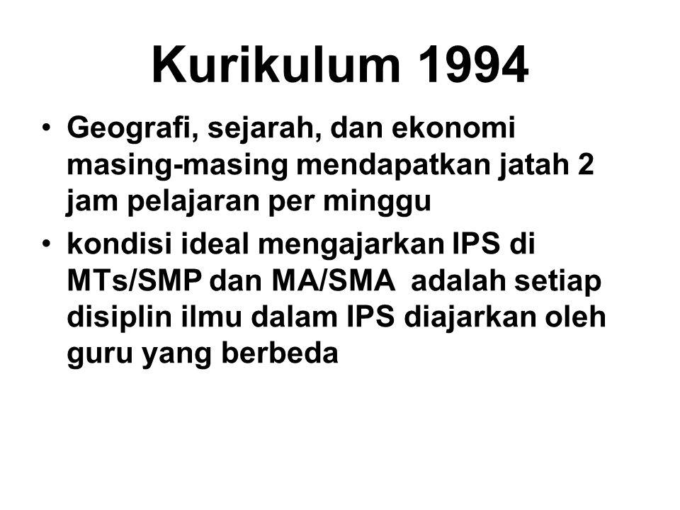 Kurikulum 1994 Geografi, sejarah, dan ekonomi masing-masing mendapatkan jatah 2 jam pelajaran per minggu kondisi ideal mengajarkan IPS di MTs/SMP dan