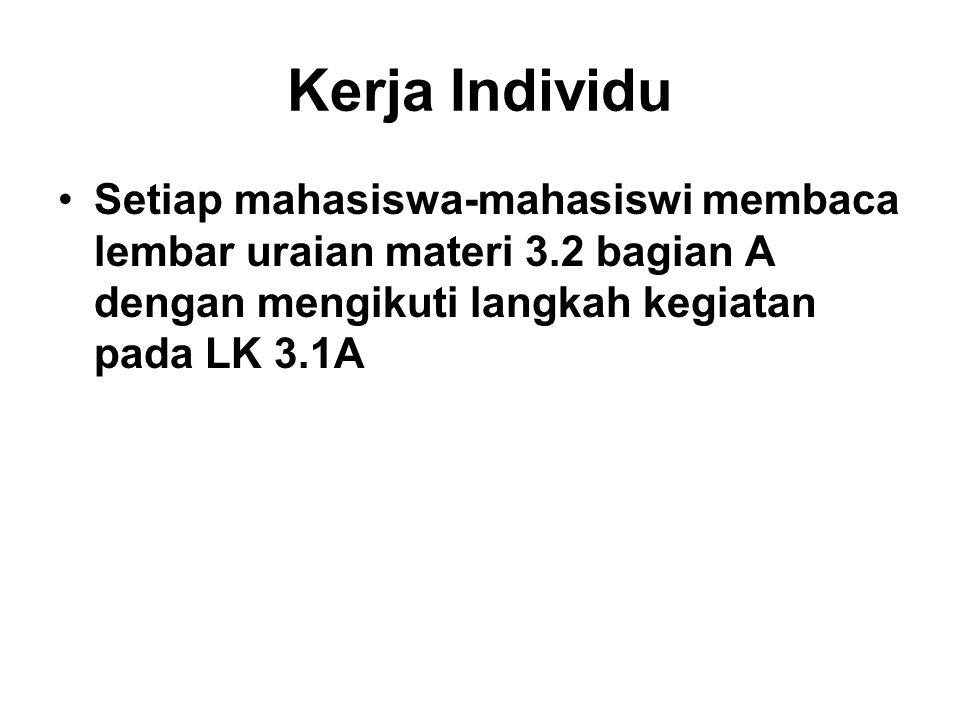 Kerja Individu Setiap mahasiswa-mahasiswi membaca lembar uraian materi 3.2 bagian A dengan mengikuti langkah kegiatan pada LK 3.1A