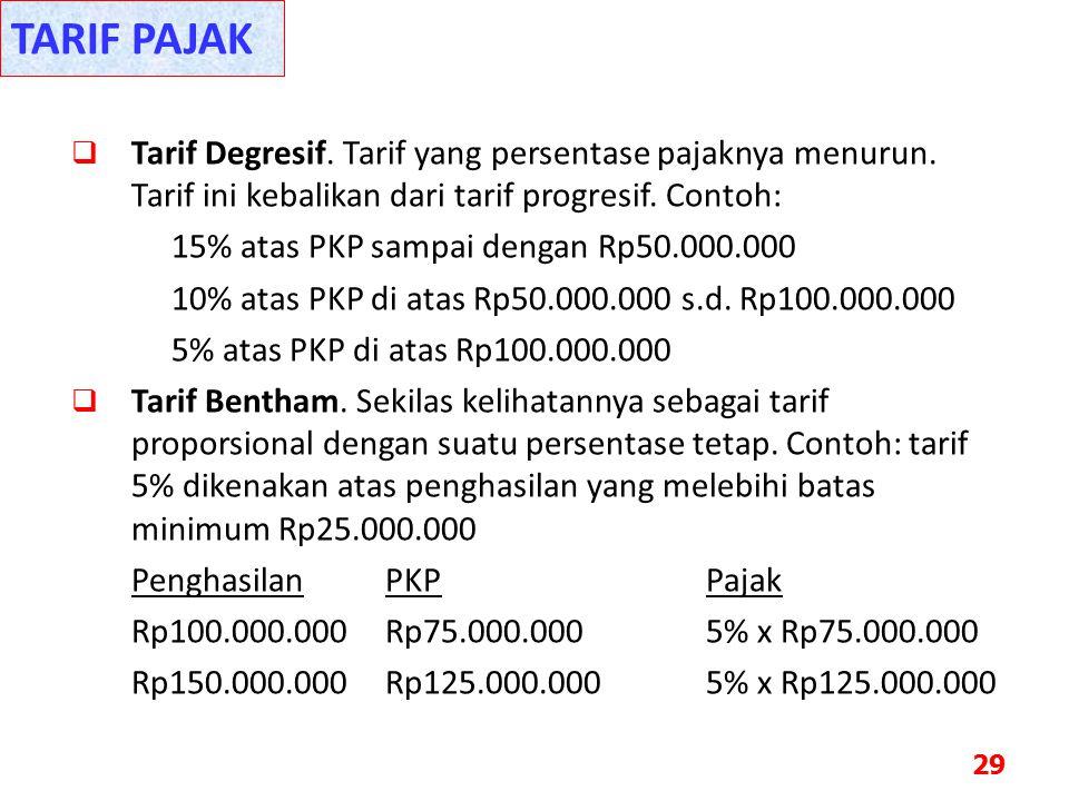  Tarif Degresif. Tarif yang persentase pajaknya menurun. Tarif ini kebalikan dari tarif progresif. Contoh: 15% atas PKP sampai dengan Rp50.000.000 10