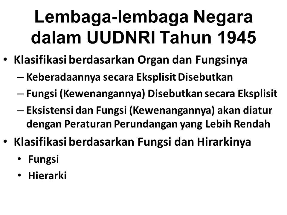 Lembaga-lembaga Negara dalam UUDNRI Tahun 1945 Klasifikasi berdasarkan Organ dan Fungsinya – Keberadaannya secara Eksplisit Disebutkan – Fungsi (Kewen