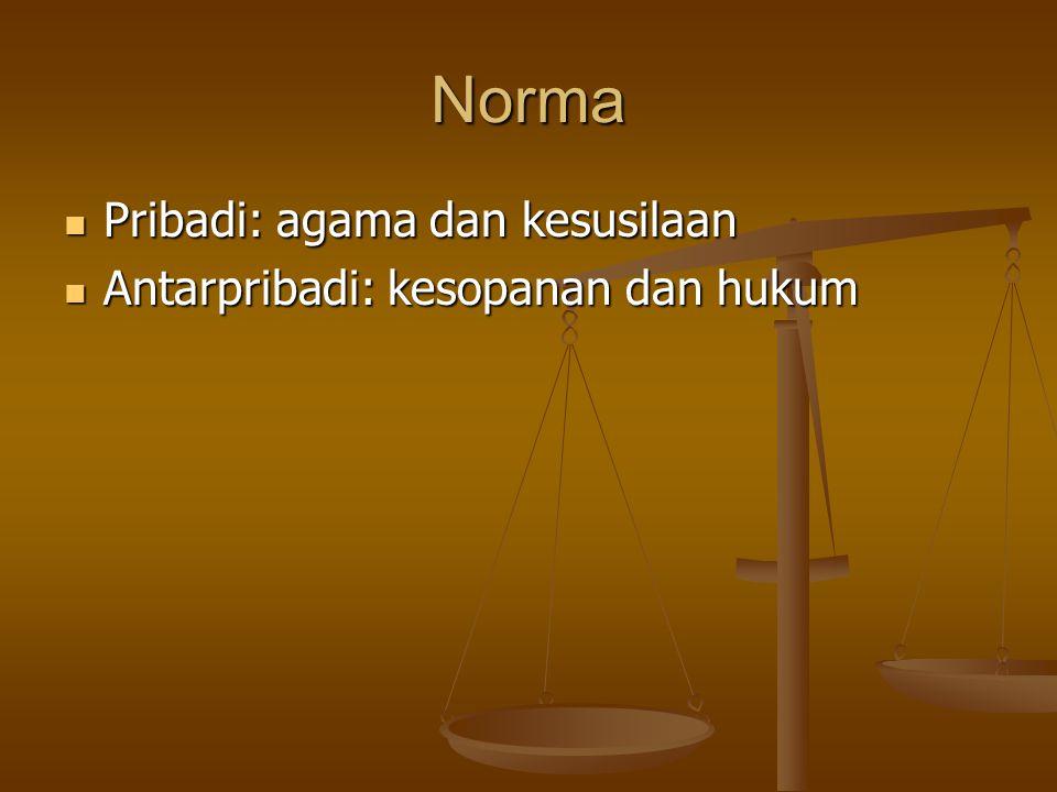 Norma Pribadi: agama dan kesusilaan Pribadi: agama dan kesusilaan Antarpribadi: kesopanan dan hukum Antarpribadi: kesopanan dan hukum