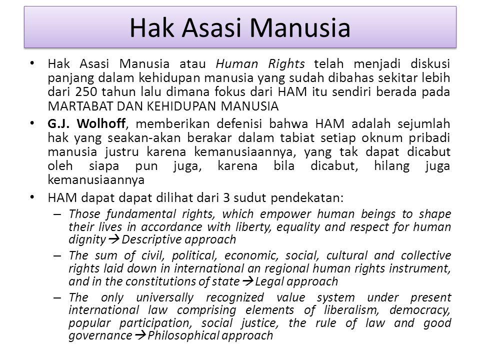 Hak Asasi Manusia Hak Asasi Manusia atau Human Rights telah menjadi diskusi panjang dalam kehidupan manusia yang sudah dibahas sekitar lebih dari 250