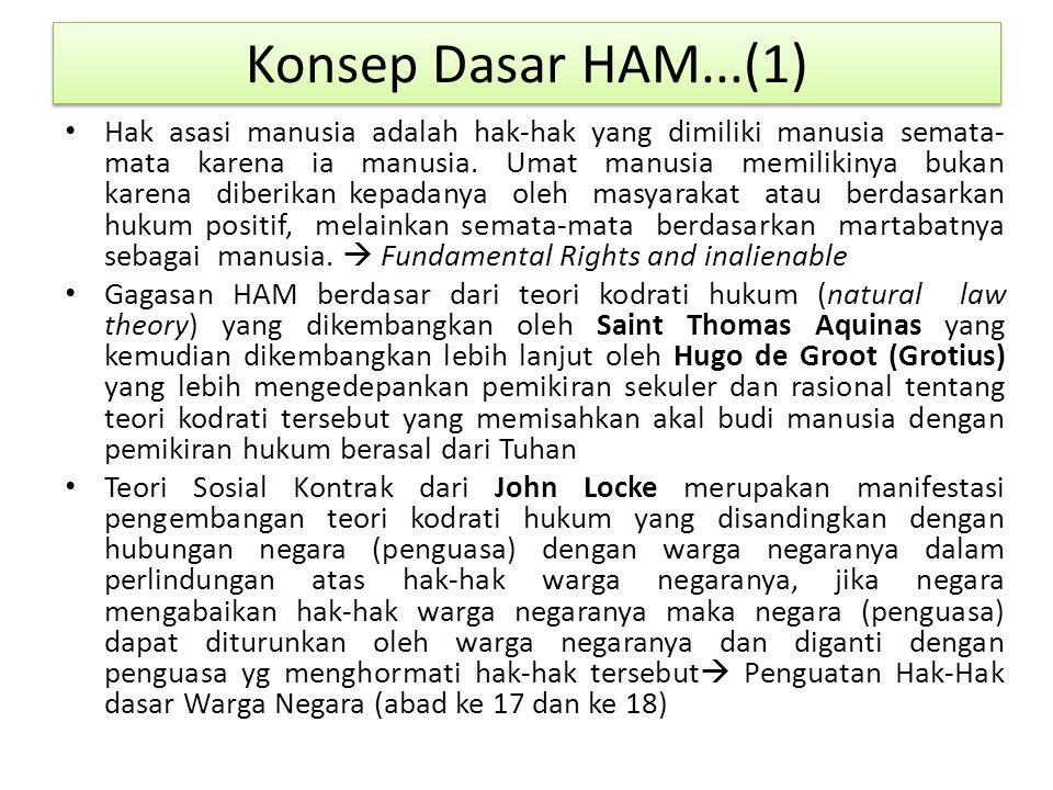 Konsep Dasar HAM...(1) Hak asasi manusia adalah hak-hak yang dimiliki manusia semata- mata karena ia manusia. Umat manusia memilikinya bukan karena di