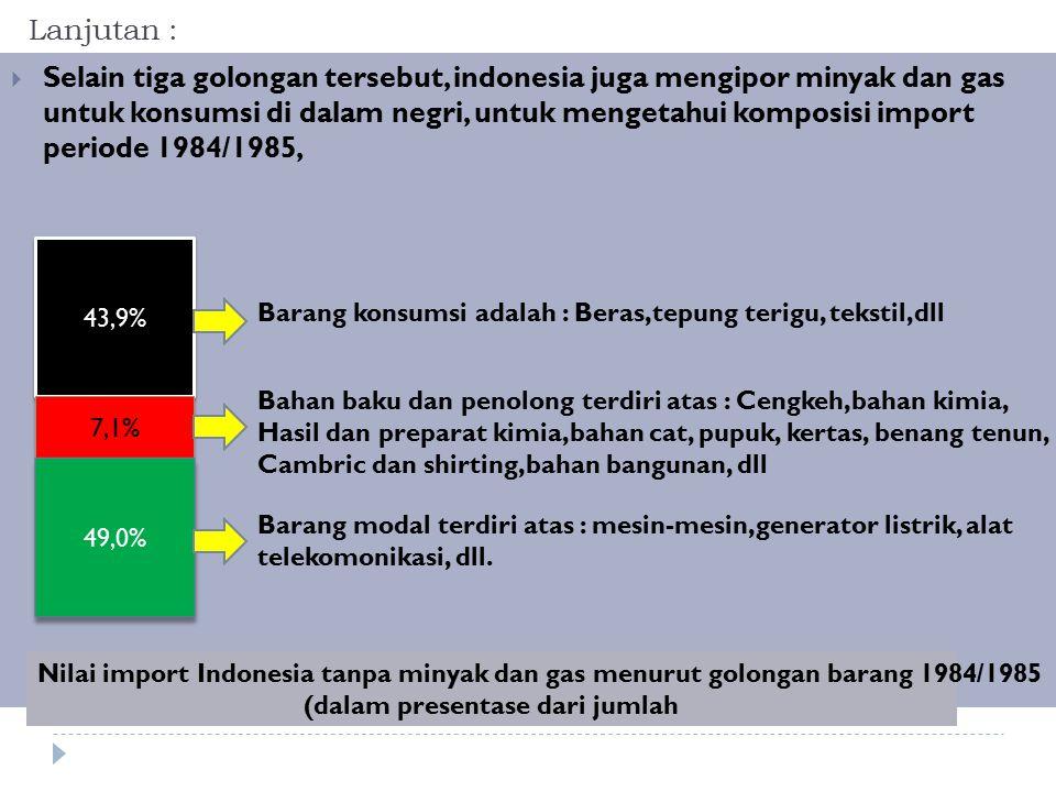  Perkembangan impor dan ekpor Indonesia.  Setiap tahun sejak 1969 keadaan ekport Indonesia secara keseluruhan mengalami perkembangan yg positif, tet